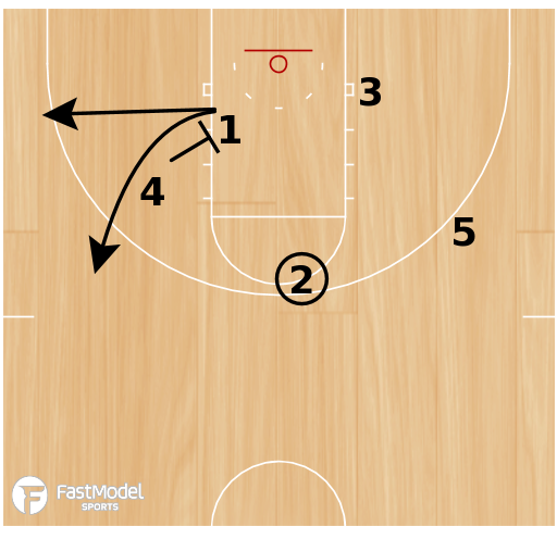 Basketball Play - KSU UCLA POB