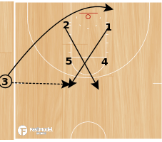 Basketball Play - Arizona-Rescreen