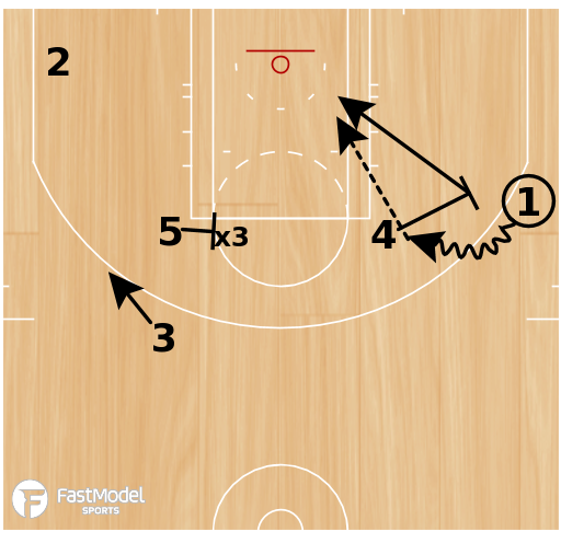 Basketball Play - Play of the Day 01-21-2011: Elbow 5-15