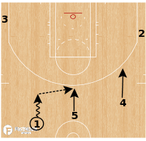 Basketball Play - Boston Celtics - 5