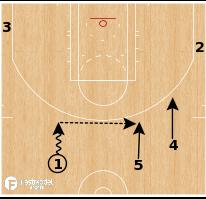 Basketball Play - Boston Celtics - 5 Weak