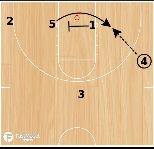 Basketball Play - Baseline Cross