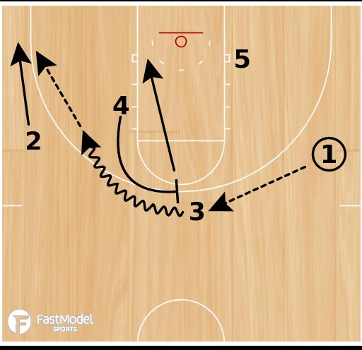 Basketball Play - Seattle Hi-Low