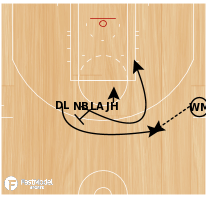 Basketball Play - Terry Stotts' Need 3
