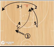 Basketball Play - 'Shooter'