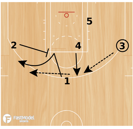 Basketball Play - Swing Flare
