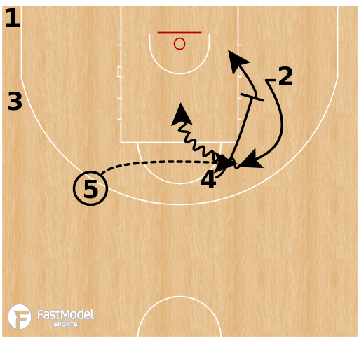 Basketball Play - Boston Celtics: Over Under DBL Pin