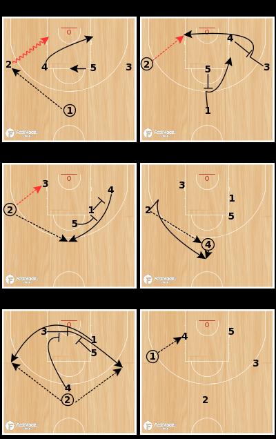"Basketball Play - ""RED"""