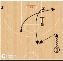 Basketball Play - Boston Celtics - Zipper Snap