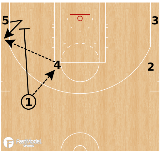 Basketball Play - Cleveland Cavaliers - Elbow 15