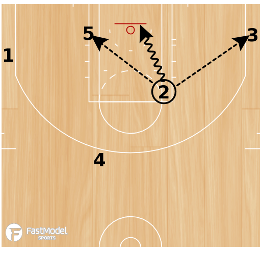 Basketball Play - Play of the Day 01-24-2011: Elbow 4-Opposite