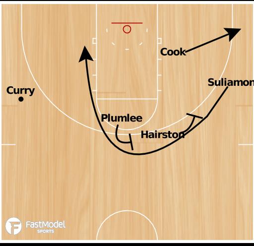 Basketball Play - Duke Opening Play vs NC State