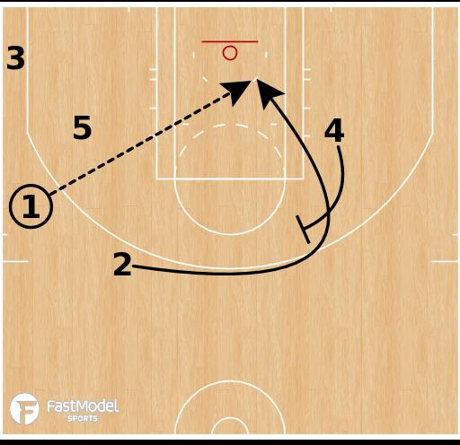"Basketball Play - Boston Celtics - ""Point 2"""