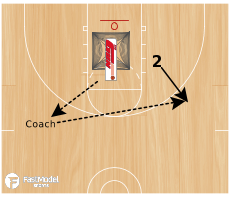 Basketball Play - 1 Dribble Separation Shooting