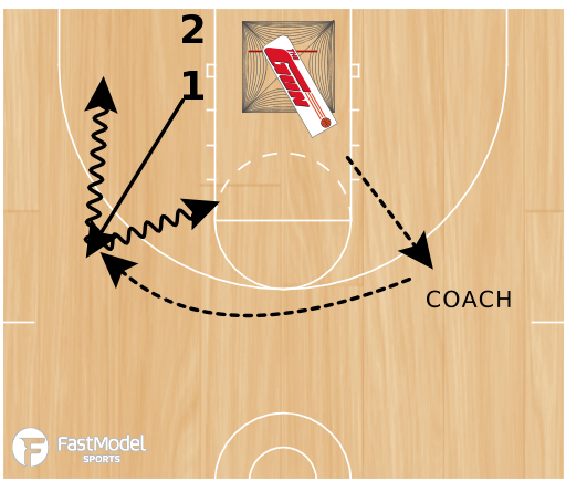 Basketball Play - 1 Dribble Separation Shooting