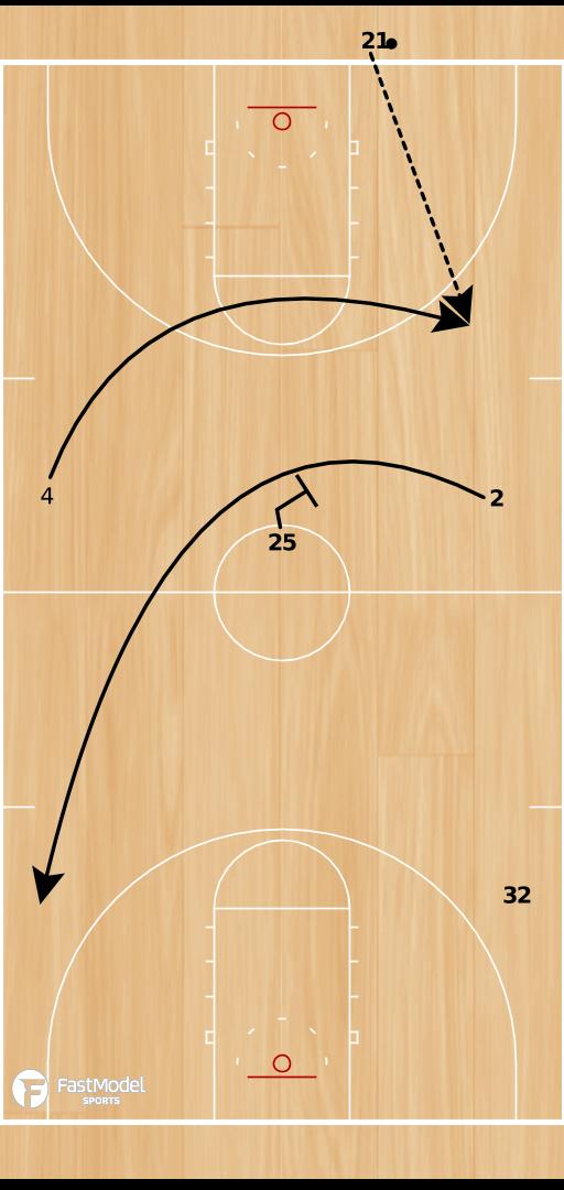 Basketball Play - ATO Terrapins