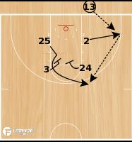 Basketball Play - Box Double