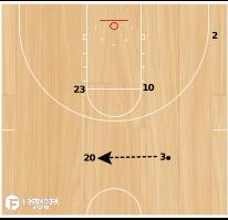 Basketball Play - Louisville Lob Play