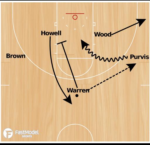 Basketball Play - NC State High Post Option
