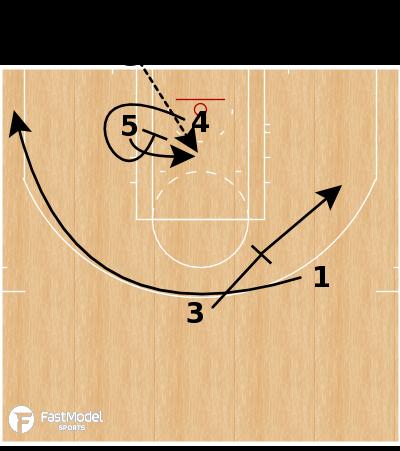 Basketball Play - Memphis Grizzlies - EOG BLOB Curl Lob