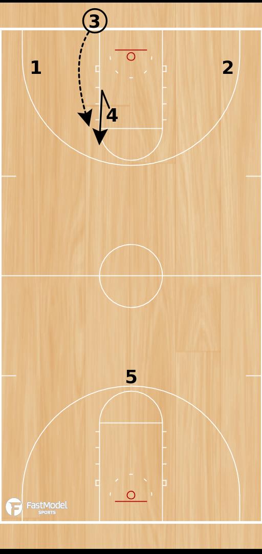 Basketball Play - Stack