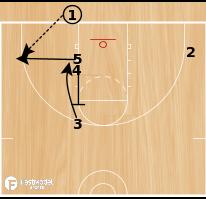 Basketball Play - Valencia BOB