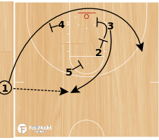 Basketball Play - Side Reverse - Need 3