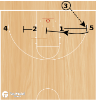 Basketball Play - Baseline Flat Double