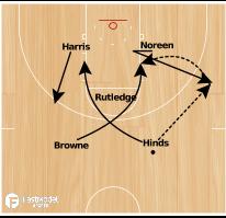 Basketball Play - Princeton Set