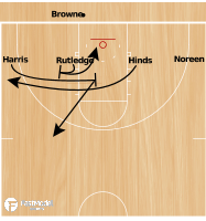 Basketball Play - Bob Huggins BLOB