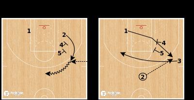 Basketball Play - Los Angeles Lakers - SLOB Iverson Elevator
