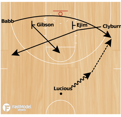Basketball Play - Cyclones Double