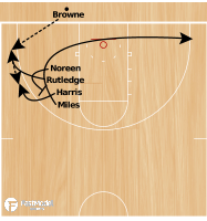 Basketball Play - WVA BLOB