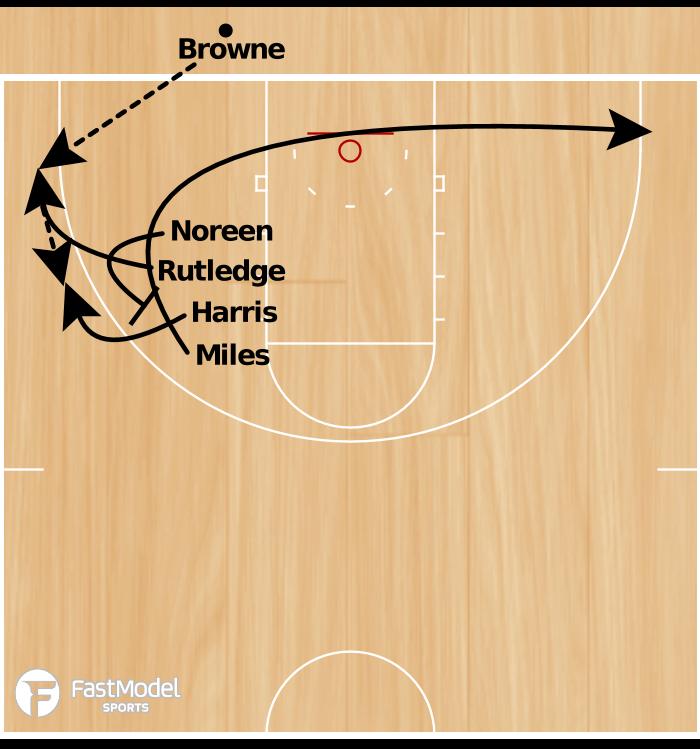 Basketball Play - WVA BLOB