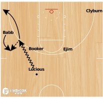 Basketball Play - Fred Hoiberg Ball Screen Set