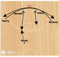 Basketball Play - ATO Post Iso