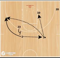 Basketball Play - Louisville Lob 2