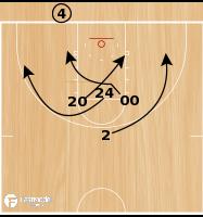Basketball Play - Diamond Dive