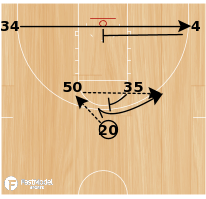 Basketball Play - Horns Double Pin Down
