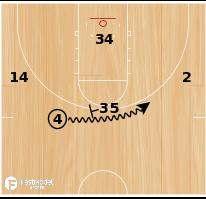 Basketball Play - 'Single'
