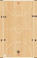 Basketball Play - Super 6
