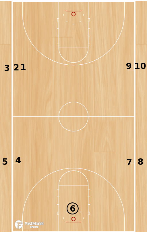 Basketball Play - Super 6
