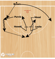 Basketball Play - NC State BLOB