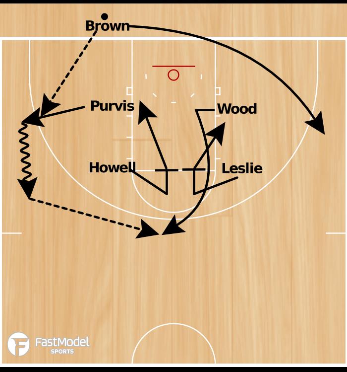 Basketball Play - NC State BLOB