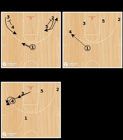 "Basketball Play - Texas Longhorns ""2-Man game"" - 'Get behind' action"