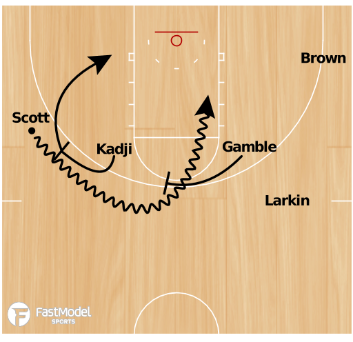 Basketball Play - Canes Stagger