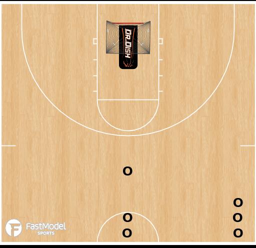Basketball Play - Dr. Dish - Transition Shooting