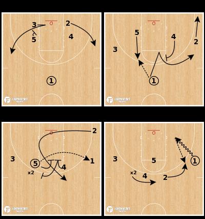 Basketball Play - Kansas Jayhawks Flair Double