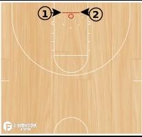 Basketball Play - Navy Shooting