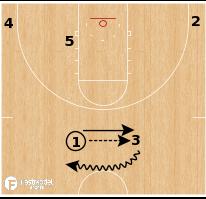 Basketball Play - Kansas Jayhawks Lob